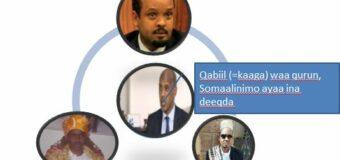 Qabiil (kaaga) waa qurun, Somaalinimo ayaa ina Deeqda?